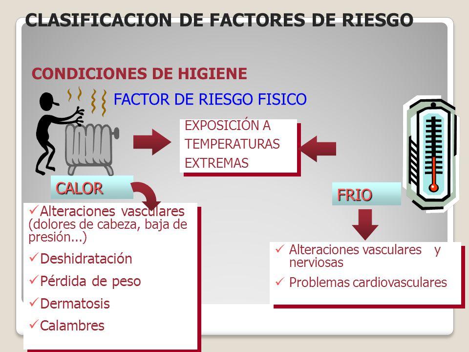 CONDICIONES DE HIGIENE FACTOR DE RIESGO FISICO EXPOSICIÓN A TEMPERATURAS EXTREMAS EXPOSICIÓN A TEMPERATURAS EXTREMAS FRIO Alteraciones vasculares y ne