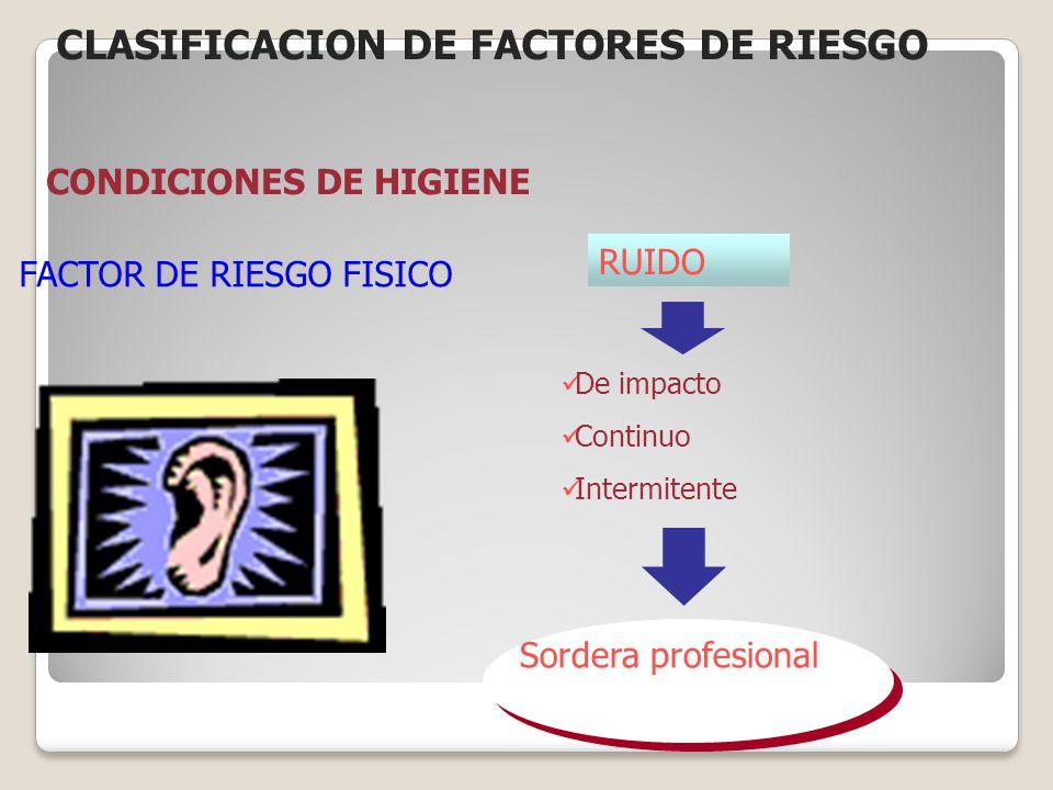 FACTOR DE RIESGO FISICO RUIDO De impacto Continuo Intermitente Sordera profesional CONDICIONES DE HIGIENE CLASIFICACION DE FACTORES DE RIESGO