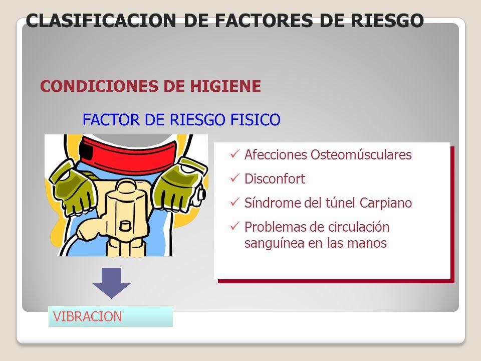 VIBRACION Afecciones Osteomúsculares Disconfort Síndrome del túnel Carpiano Problemas de circulación sanguínea en las manos FACTOR DE RIESGO FISICO CO