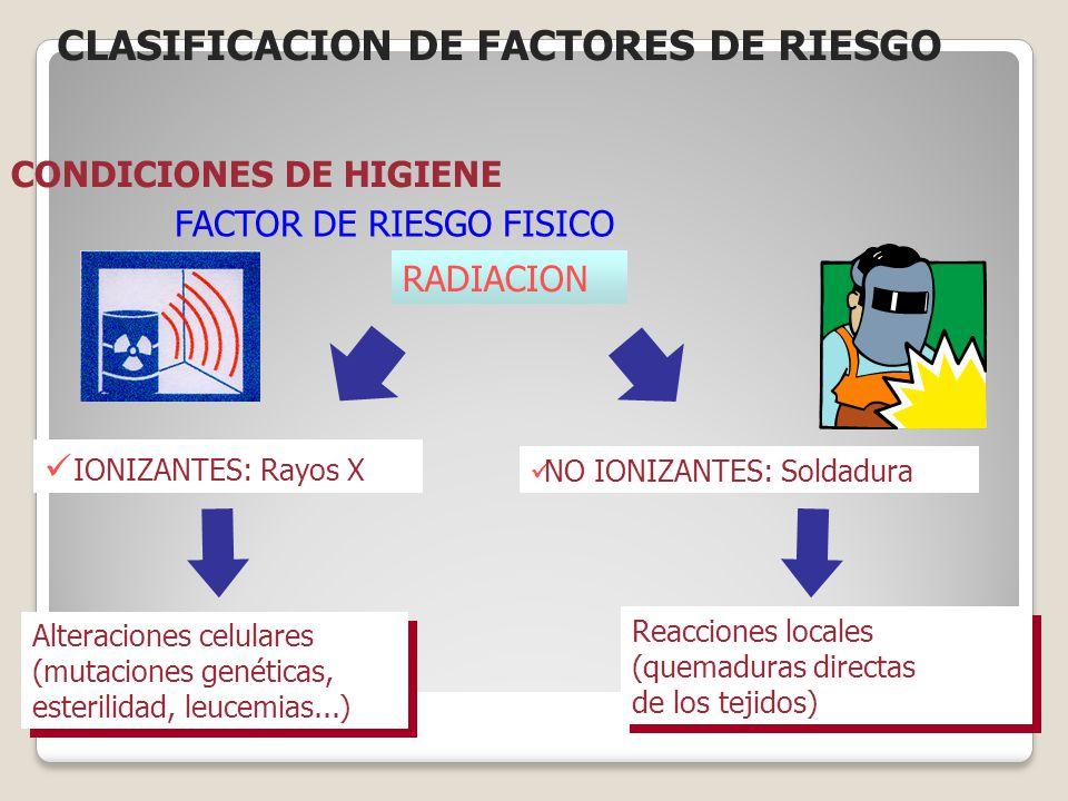 IONIZANTES: Rayos X RADIACION Alteraciones celulares (mutaciones genéticas, esterilidad, leucemias...) Alteraciones celulares (mutaciones genéticas, e