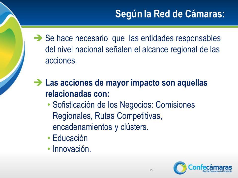 Según la Red de Cámaras: Se hace necesario que las entidades responsables del nivel nacional señalen el alcance regional de las acciones.