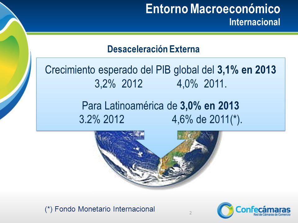 Entorno Macroeconómico Internacional 2 Desaceleración Externa Crecimiento esperado del PIB global del 3,1% en 2013 3,2% 2012 4,0% 2011.