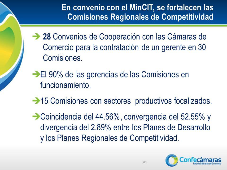 28 Convenios de Cooperación con las Cámaras de Comercio para la contratación de un gerente en 30 Comisiones.