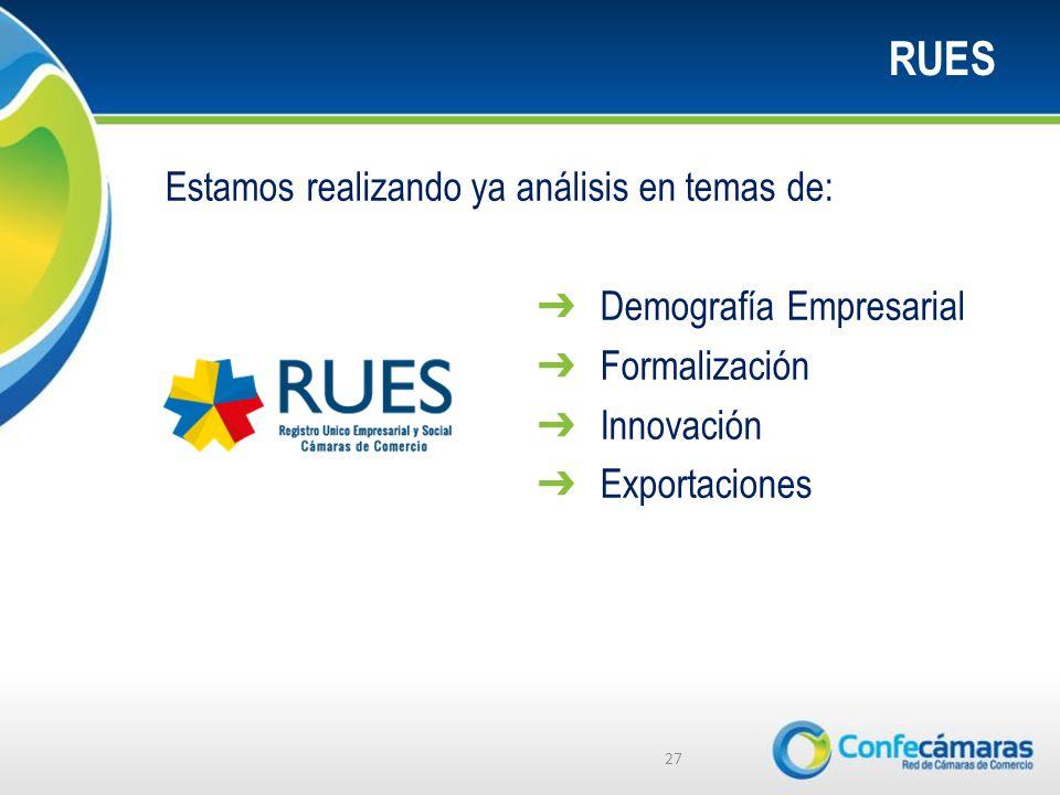 RUES 27 Estamos realizando ya análisis en temas de: Demografía Empresarial Formalización Innovación Exportaciones