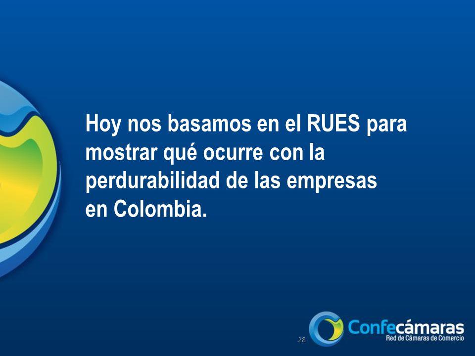 Hoy nos basamos en el RUES para mostrar qué ocurre con la perdurabilidad de las empresas en Colombia.