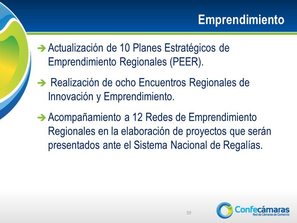 Actualización de 10 Planes Estratégicos de Emprendimiento Regionales (PEER).