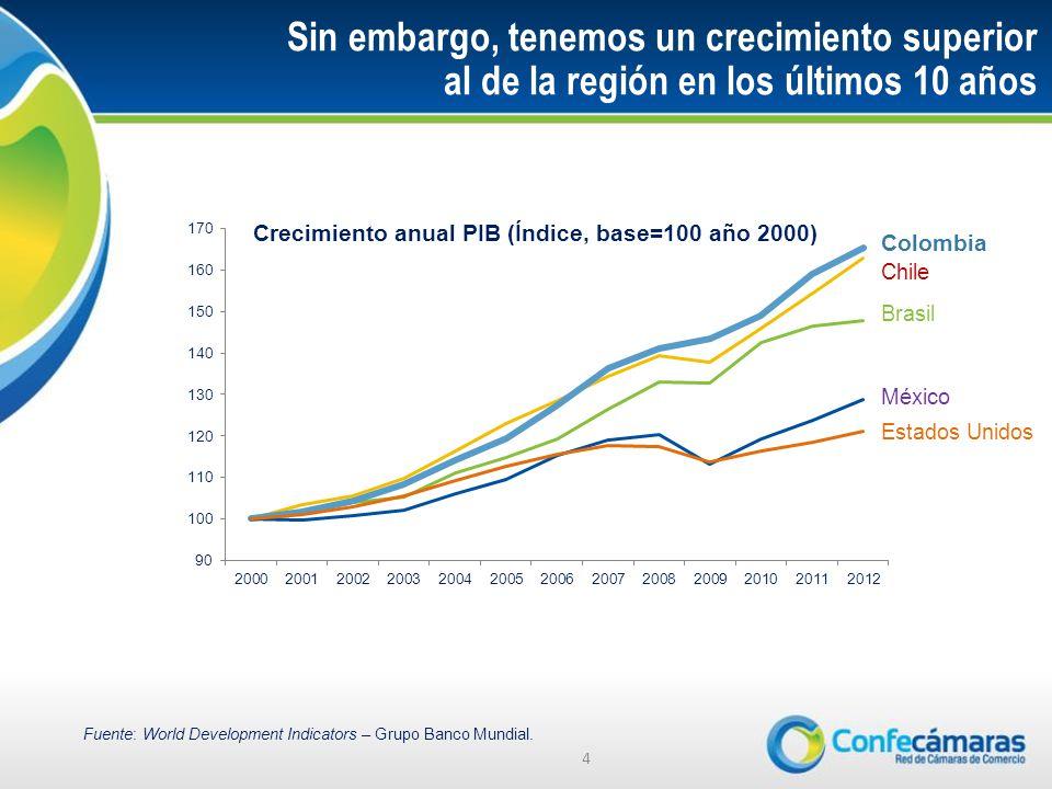 Sin embargo, tenemos un crecimiento superior al de la región en los últimos 10 años … 4 Colombia Brasil Estados Unidos Chile México Crecimiento anual PIB (Índice, base=100 año 2000) Fuente: World Development Indicators – Grupo Banco Mundial.