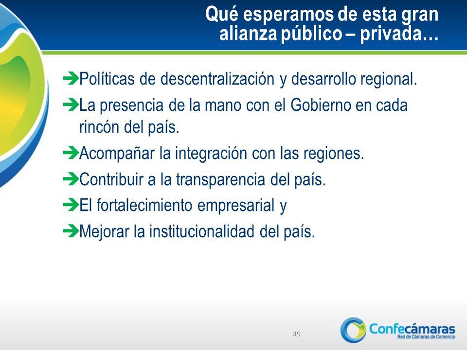 Qué esperamos de esta gran alianza público – privada… Políticas de descentralización y desarrollo regional.