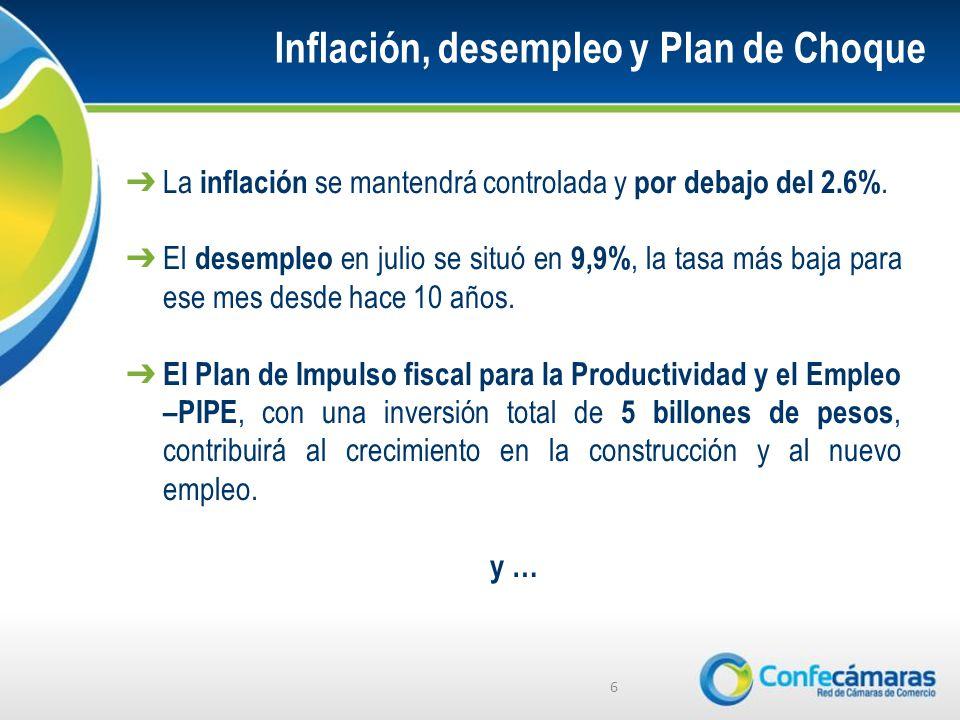 Inflación, desempleo y Plan de Choque La inflación se mantendrá controlada y por debajo del 2.6%.
