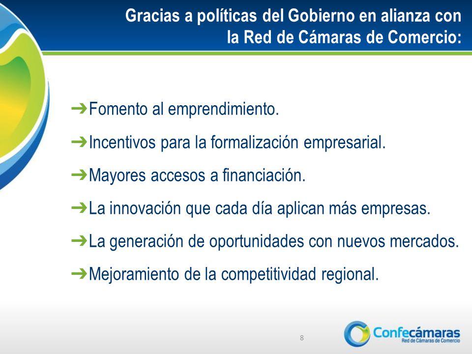 Gracias a políticas del Gobierno en alianza con la Red de Cámaras de Comercio: 8 Fomento al emprendimiento.