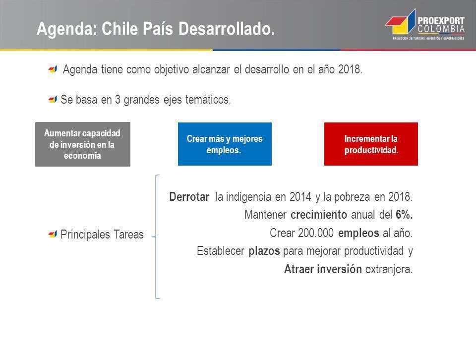 Agenda: Chile País Desarrollado. Agenda tiene como objetivo alcanzar el desarrollo en el año 2018. Se basa en 3 grandes ejes temáticos. Incrementar la