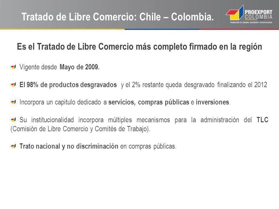 Tratado de Libre Comercio: Chile – Colombia. Es el Tratado de Libre Comercio más completo firmado en la región Vigente desde Mayo de 2009. El 98% de p