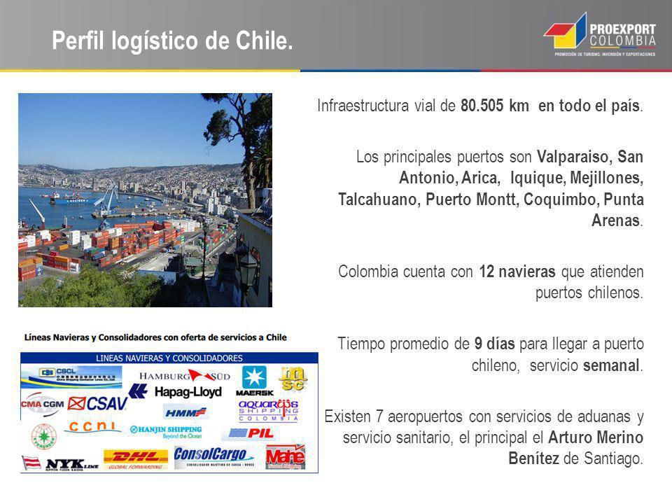 Perfil logístico de Chile. Infraestructura vial de 80.505 km en todo el país. Los principales puertos son Valparaiso, San Antonio, Arica, Iquique, Mej