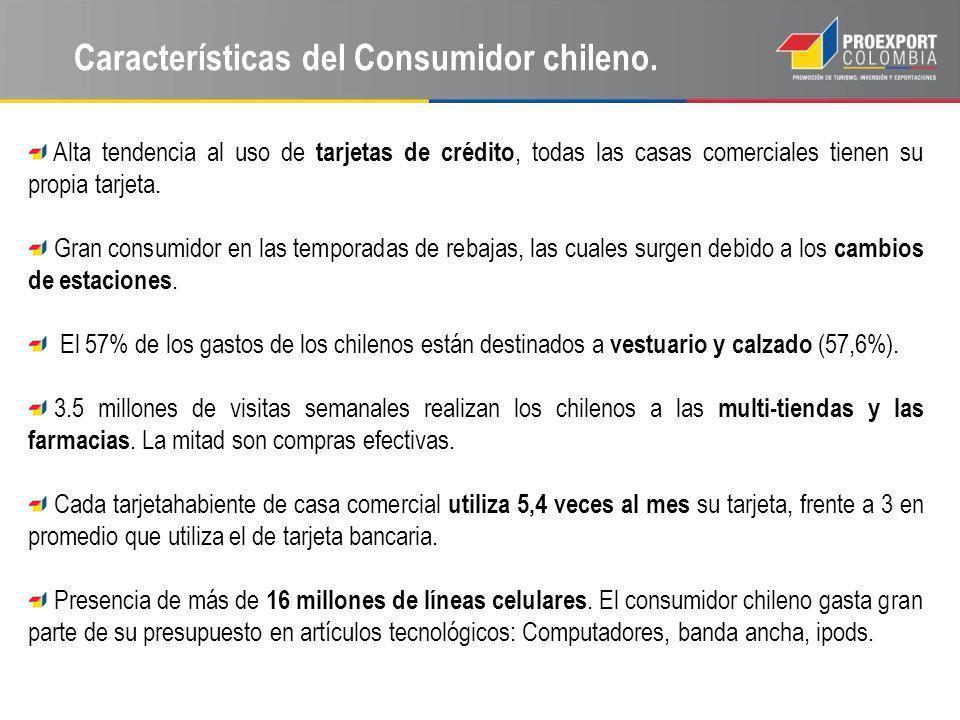 Características del Consumidor chileno. Alta tendencia al uso de tarjetas de crédito, todas las casas comerciales tienen su propia tarjeta. Gran consu