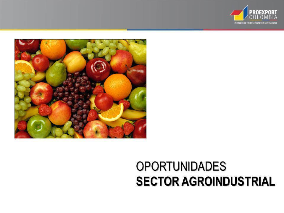 OPORTUNIDADES SECTOR AGROINDUSTRIAL