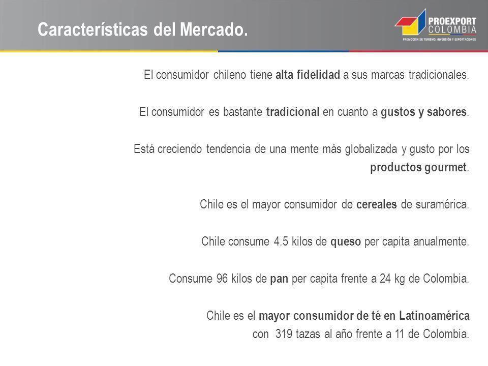 Características del Mercado. El consumidor chileno tiene alta fidelidad a sus marcas tradicionales. El consumidor es bastante tradicional en cuanto a