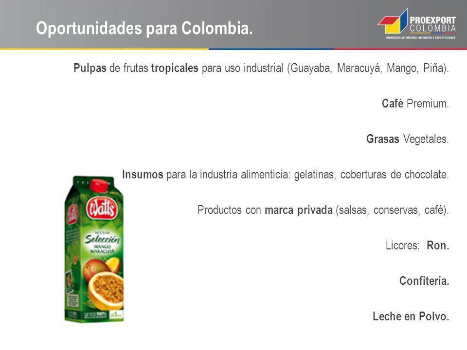 Oportunidades para Colombia. Pulpas de frutas tropicales para uso industrial (Guayaba, Maracuyá, Mango, Piña). Café Premium. Grasas Vegetales. Insumos