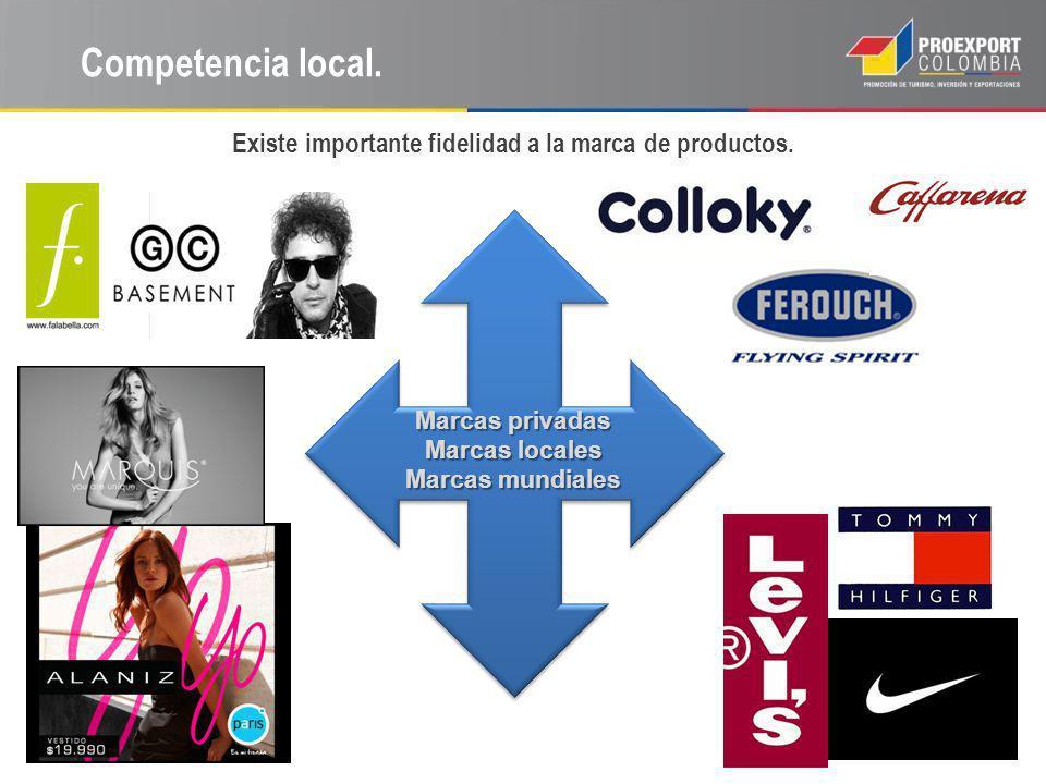 Competencia local. Marcas privadas Marcas locales Marcas mundiales Existe importante fidelidad a la marca de productos.