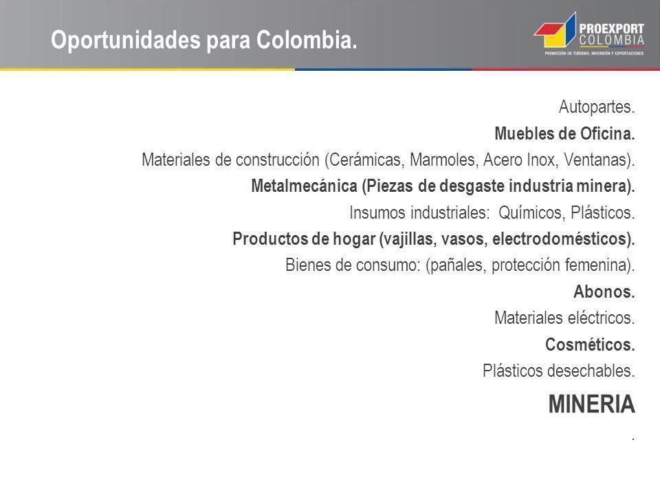 Oportunidades para Colombia. Autopartes. Muebles de Oficina. Materiales de construcción (Cerámicas, Marmoles, Acero Inox, Ventanas). Metalmecánica (Pi