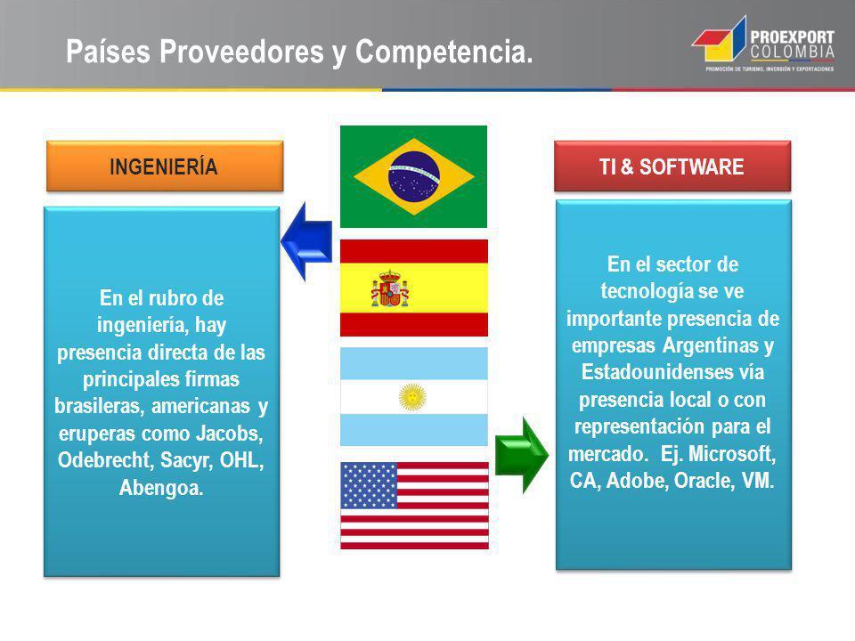 Países Proveedores y Competencia. TI & SOFTWARE En el rubro de ingeniería, hay presencia directa de las principales firmas brasileras, americanas y er