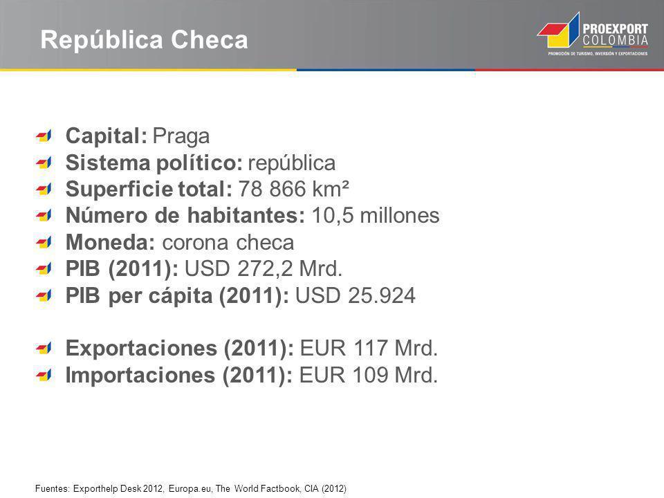 República Checa Capital: Praga Sistema político: república Superficie total: 78 866 km² Número de habitantes: 10,5 millones Moneda: corona checa PIB (2011): USD 272,2 Mrd.