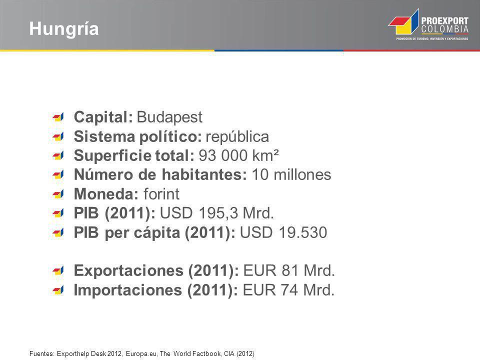 Hungría Capital: Budapest Sistema político: república Superficie total: 93 000 km² Número de habitantes: 10 millones Moneda: forint PIB (2011): USD 195,3 Mrd.