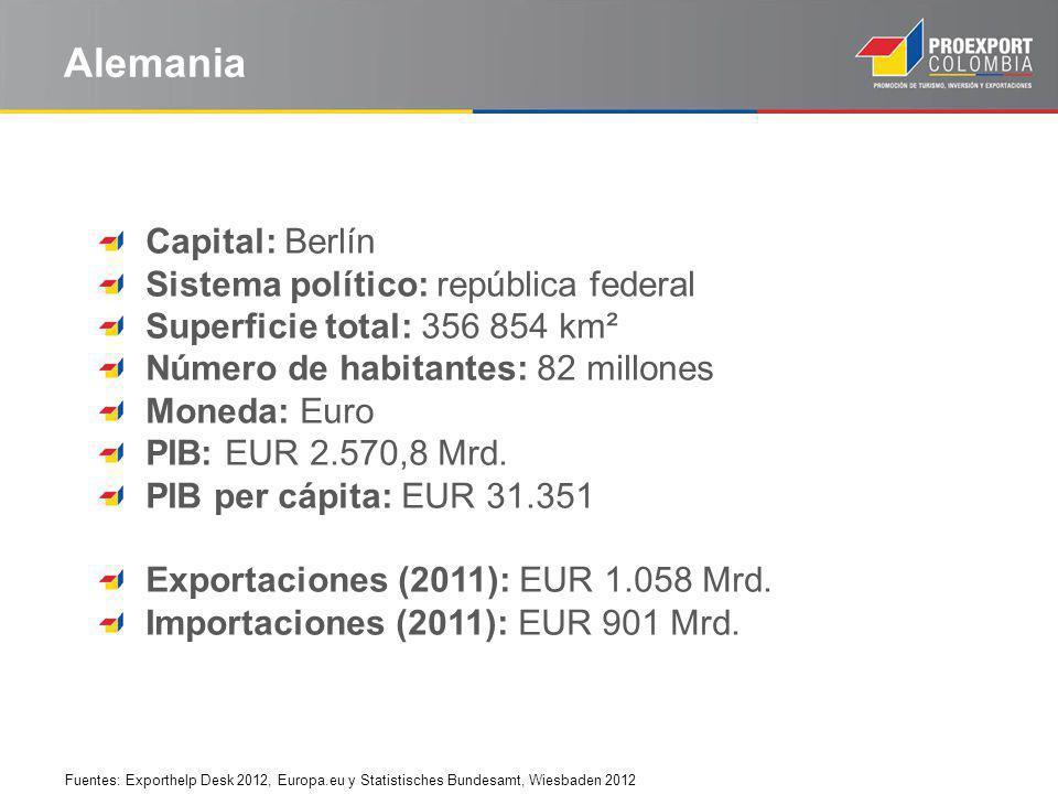 Alemania Capital: Berlín Sistema político: república federal Superficie total: 356 854 km² Número de habitantes: 82 millones Moneda: Euro PIB: EUR 2.570,8 Mrd.