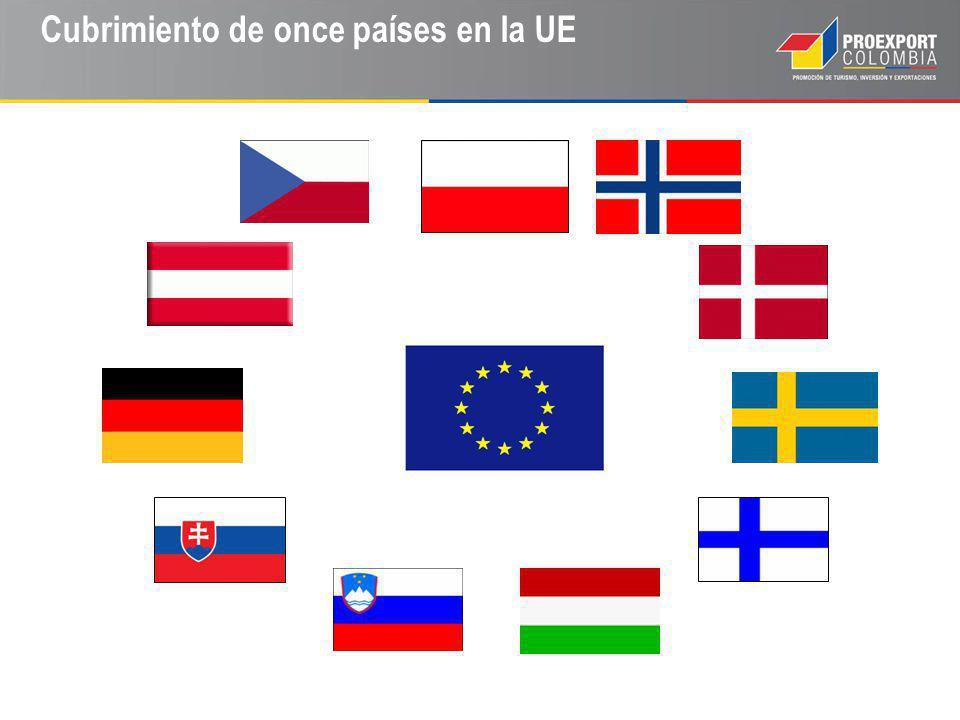 Cubrimiento de once países en la UE