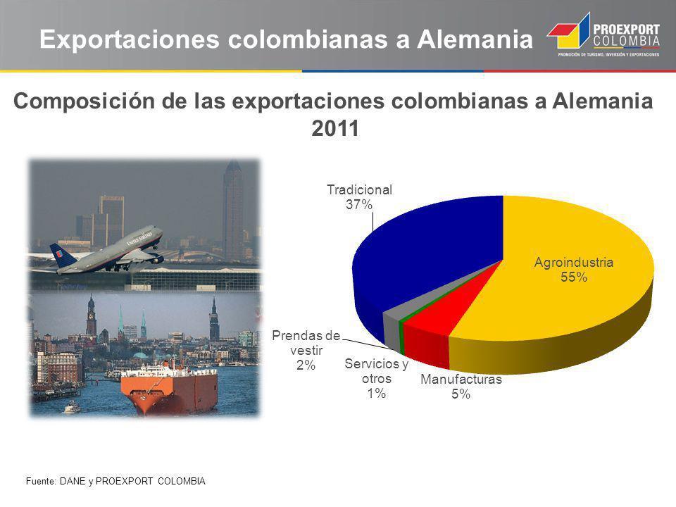 Exportaciones colombianas a Alemania Fuente: DANE y PROEXPORT COLOMBIA Composición de las exportaciones colombianas a Alemania 2011