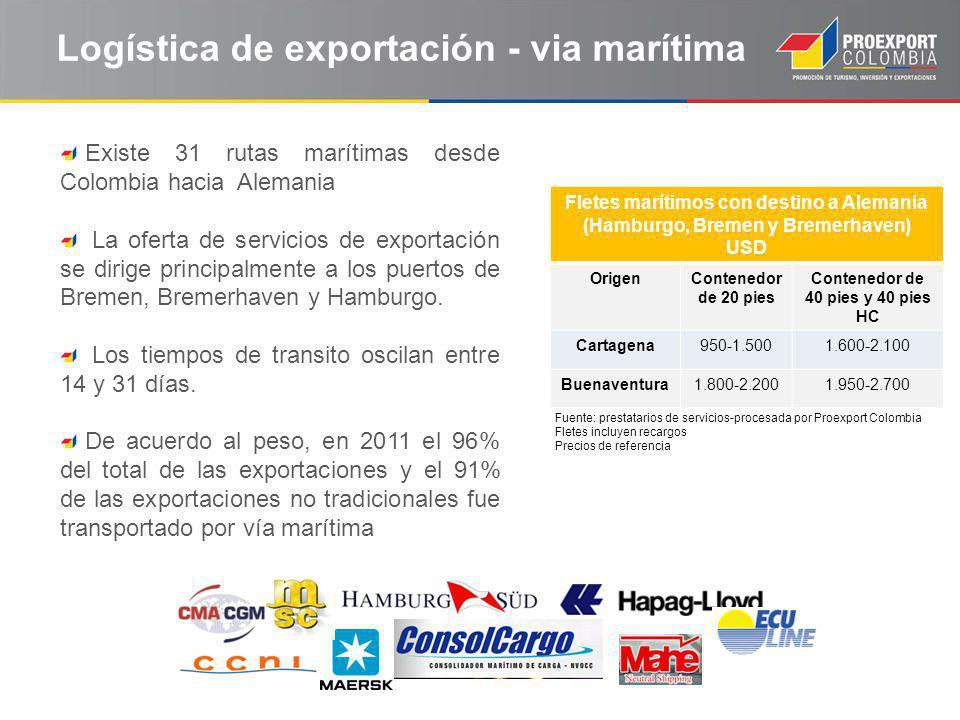 Logística de exportación - via marítima Existe 31 rutas marítimas desde Colombia hacia Alemania La oferta de servicios de exportación se dirige principalmente a los puertos de Bremen, Bremerhaven y Hamburgo.