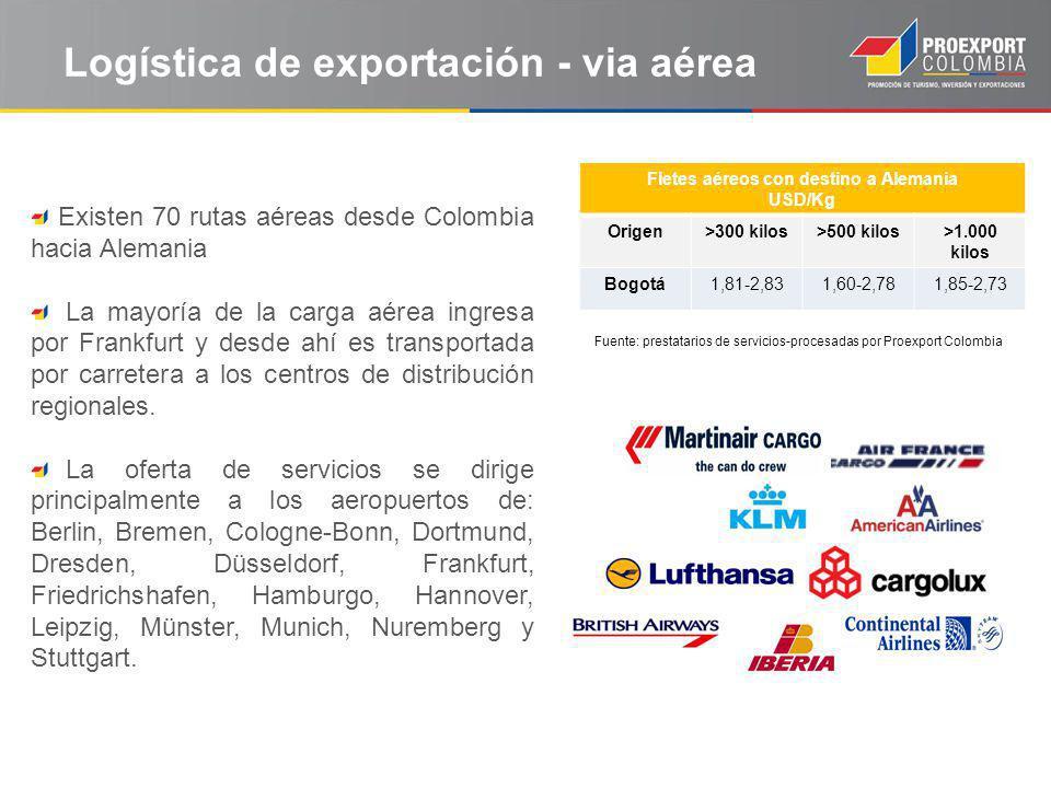 Logística de exportación - via aérea Existen 70 rutas aéreas desde Colombia hacia Alemania La mayoría de la carga aérea ingresa por Frankfurt y desde ahí es transportada por carretera a los centros de distribución regionales.