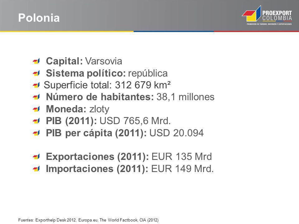 Polonia Capital: Varsovia Sistema político: república Superficie total: 312 679 km² Número de habitantes: 38,1 millones Moneda: zloty PIB (2011): USD 765,6 Mrd.
