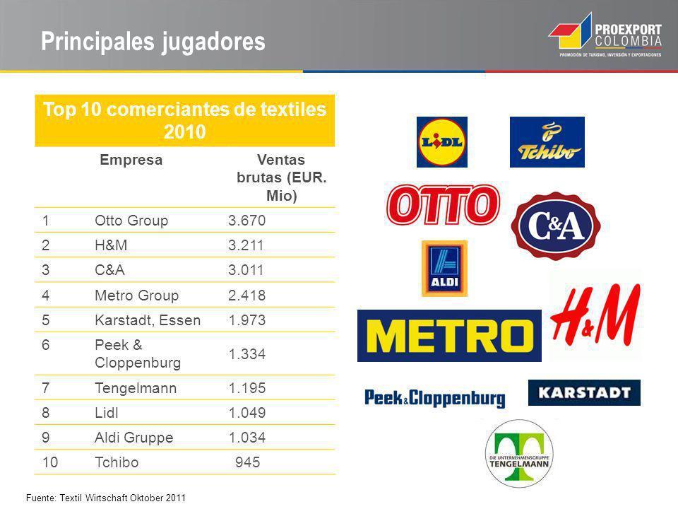 Principales jugadores Top 10 comerciantes de textiles 2010 EmpresaVentas brutas (EUR.