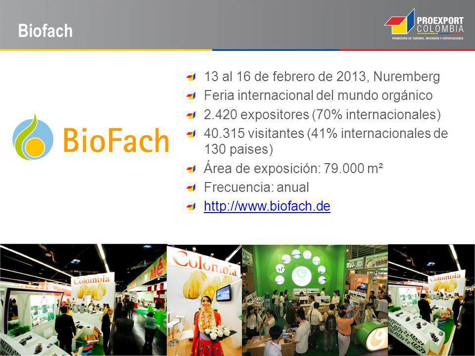 Biofach 13 al 16 de febrero de 2013, Nuremberg Feria internacional del mundo orgánico 2.420 expositores (70% internacionales) 40.315 visitantes (41% internacionales de 130 paises) Área de exposición: 79.000 m² Frecuencia: anual http://www.biofach.de