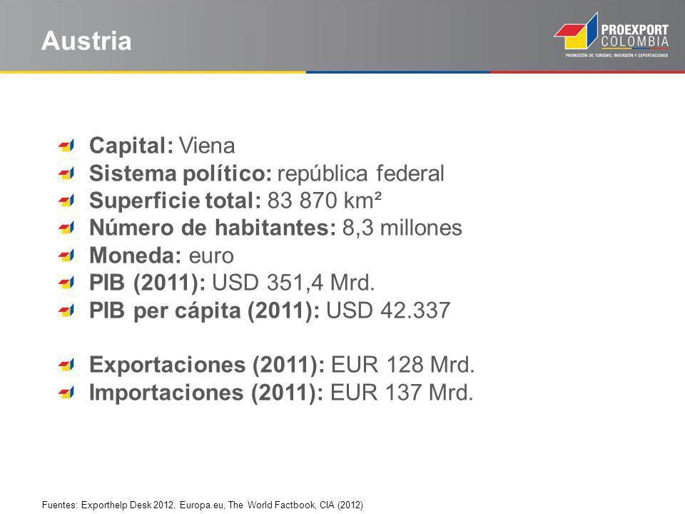Austria Capital: Viena Sistema político: república federal Superficie total: 83 870 km² Número de habitantes: 8,3 millones Moneda: euro PIB (2011): USD 351,4 Mrd.
