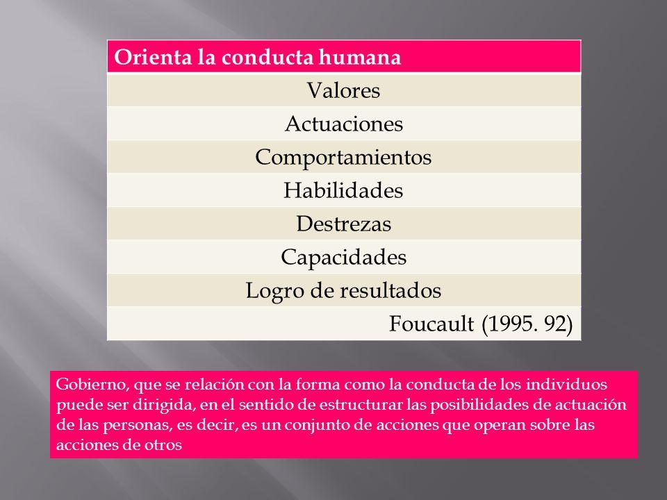 Talento humano Lo estratégico Talento humano Lo táctico Talento humano Lo operativo