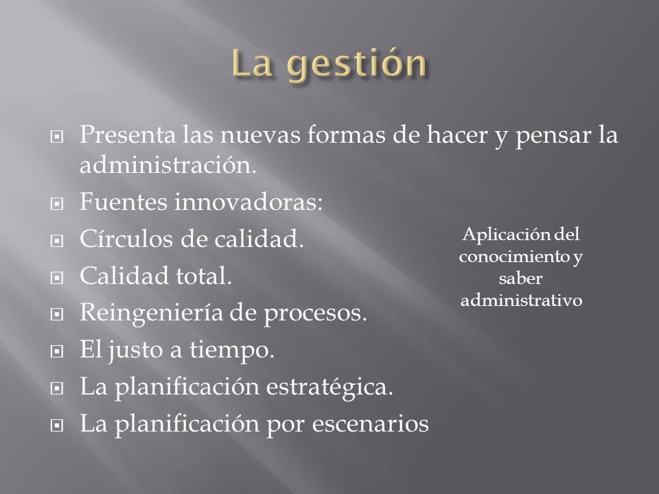 Estudio permanente del comportamiento directivo de las organizaciones.