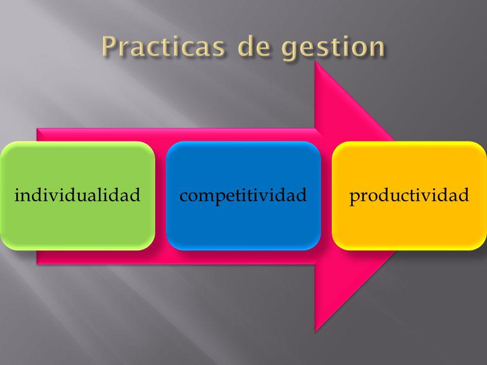 Reflexiva del aprendizaje Practica de la medición Practica conversacional