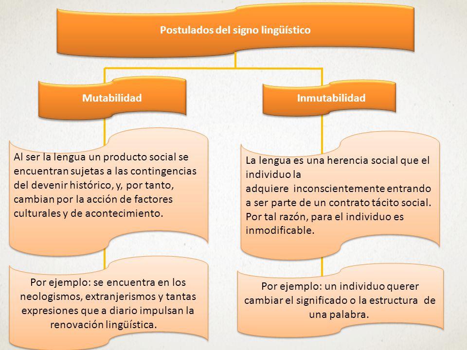 Postulados del signo lingüístico Mutabilidad Al ser la lengua un producto social se encuentran sujetas a las contingencias del devenir histórico, y, por tanto, cambian por la acción de factores culturales y de acontecimiento.