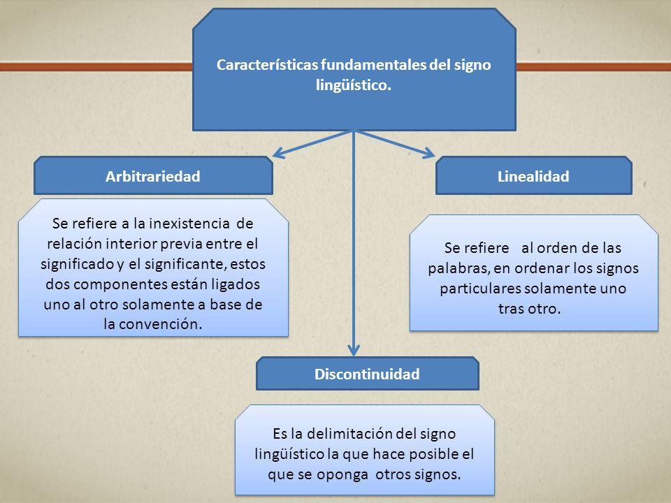 Características fundamentales del signo lingüístico.