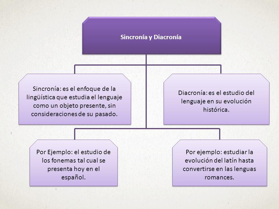 Sincronía y Diacronía Sincronía: es el enfoque de la lingüística que estudia el lenguaje como un objeto presente, sin consideraciones de su pasado.