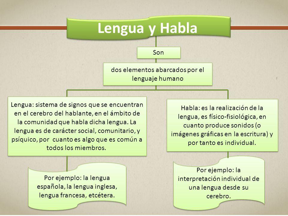 Relaciones sintagmáticas y paradigmáticas Son relaciones in presentia y reflejan la linealidad del signo lingüístico.