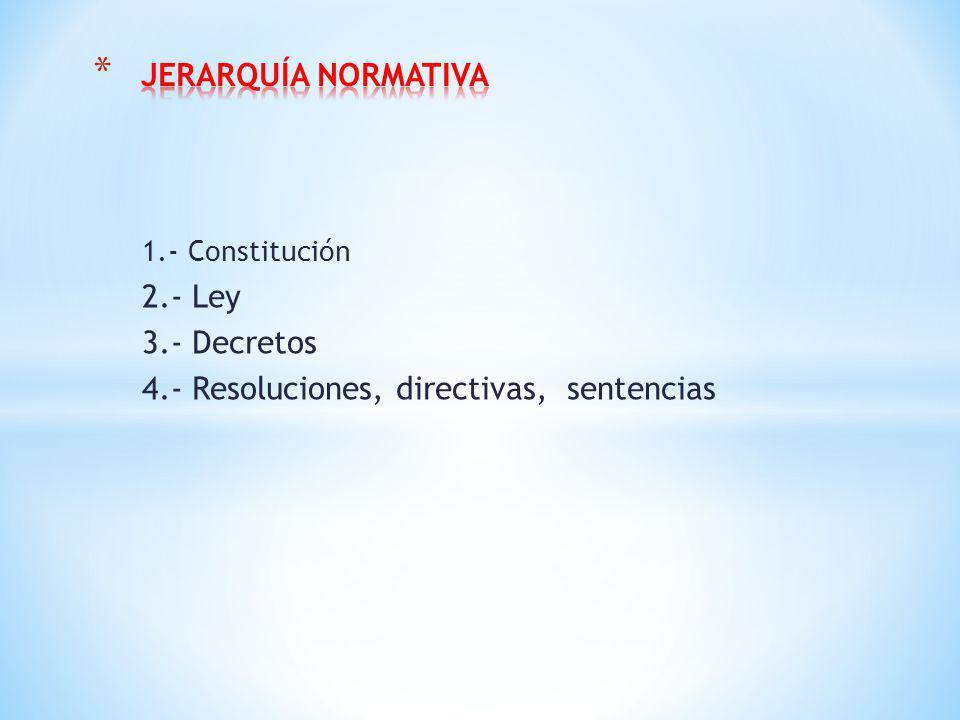 1.- Constitución 2.- Ley 3.- Decretos 4.- Resoluciones, directivas, sentencias