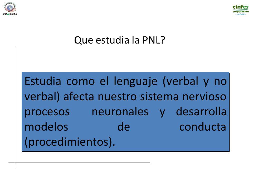 Estudia como el lenguaje (verbal y no verbal) afecta nuestro sistema nervioso procesos neuronales y desarrolla modelos de conducta (procedimientos). Q