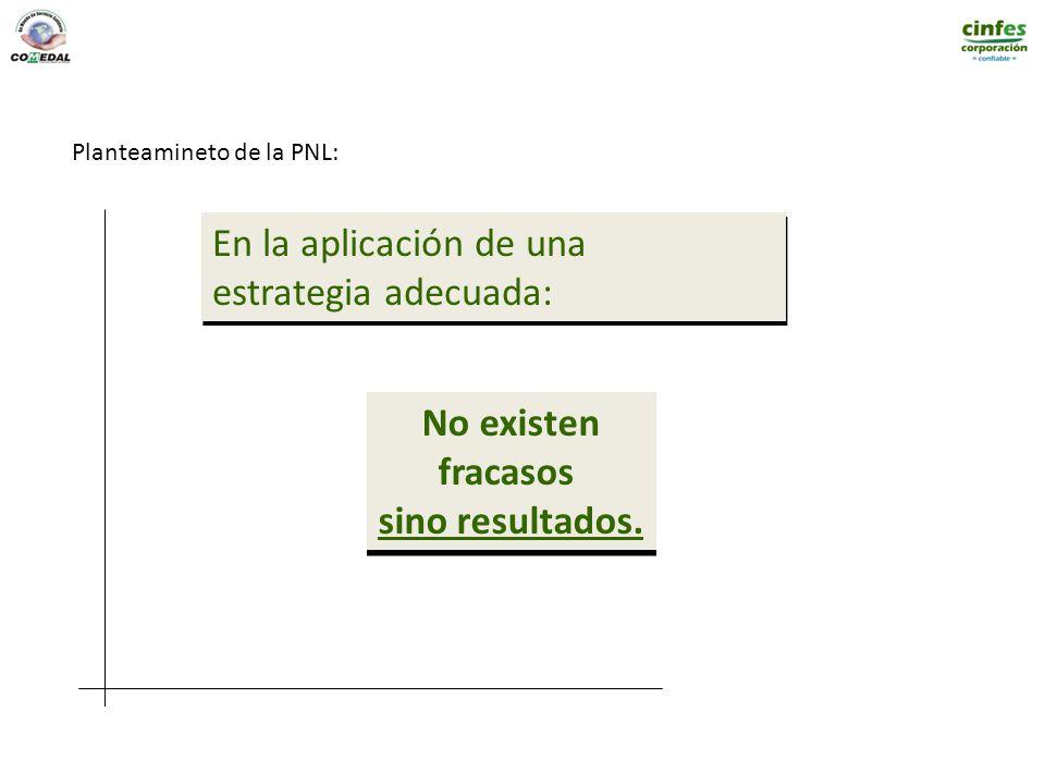 Planteamineto de la PNL: No existen fracasos sino resultados. No existen fracasos sino resultados. En la aplicación de una estrategia adecuada: En la