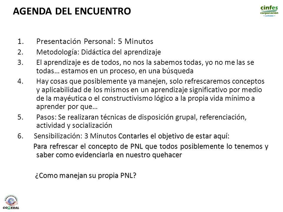 AGENDA DEL ENCUENTRO 1.Presentación Personal: 5 Minutos 2.Metodología: Didáctica del aprendizaje 3.El aprendizaje es de todos, no nos la sabemos todas