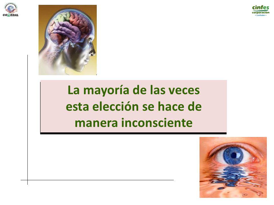 La mayoría de las veces esta elección se hace de manera inconsciente La mayoría de las veces esta elección se hace de manera inconsciente