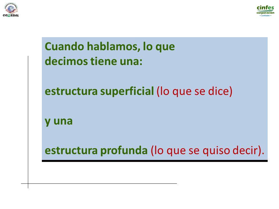 Cuando hablamos, lo que decimos tiene una: estructura superficial (lo que se dice) y una estructura profunda (lo que se quiso decir). Cuando hablamos,