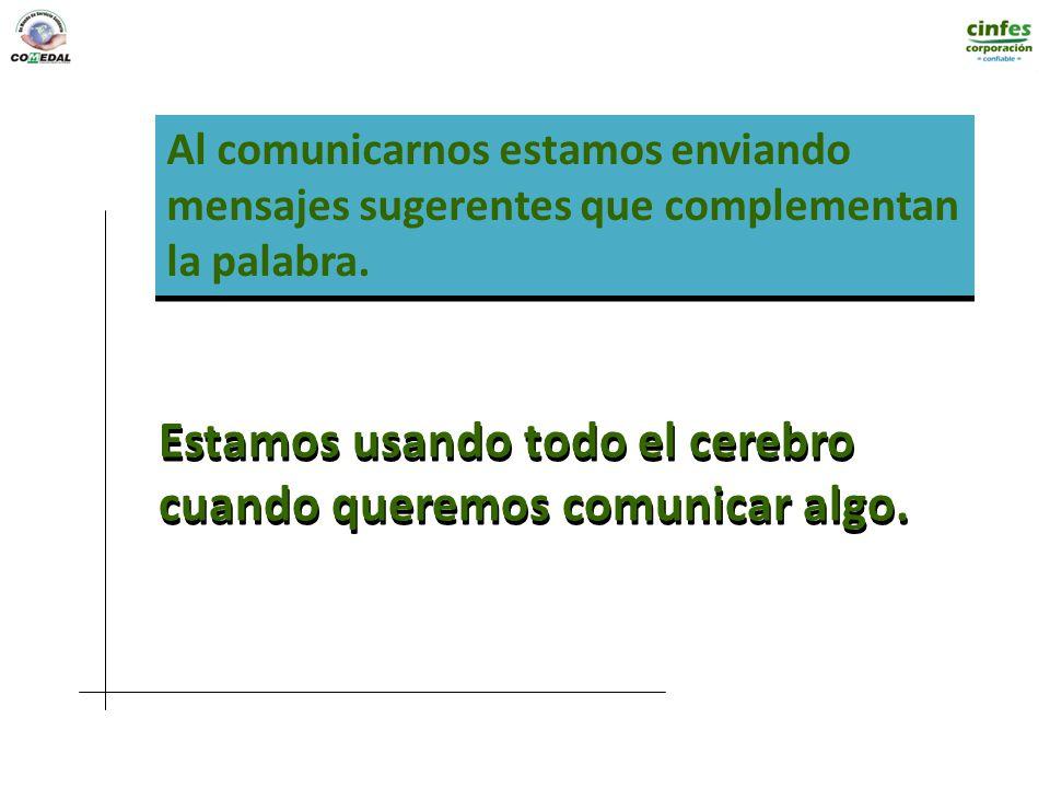 Al comunicarnos estamos enviando mensajes sugerentes que complementan la palabra. Al comunicarnos estamos enviando mensajes sugerentes que complementa