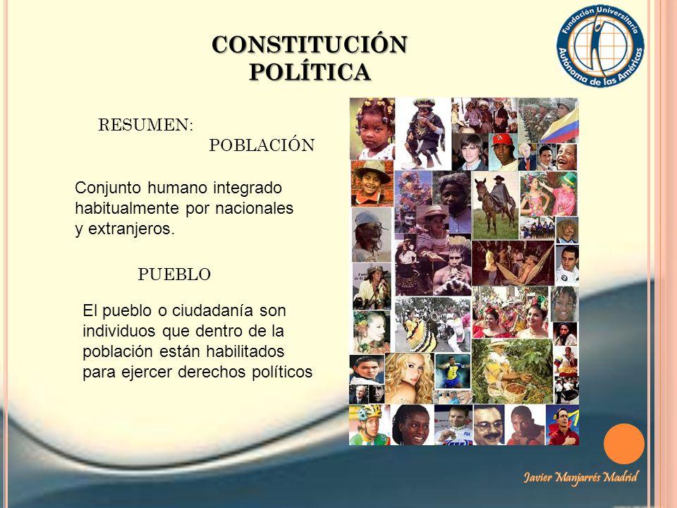 CONSTITUCIÓN POLÍTICA RESUMEN: POBLACIÓN Conjunto humano integrado habitualmente por nacionales y extranjeros. PUEBLO El pueblo o ciudadanía son indiv